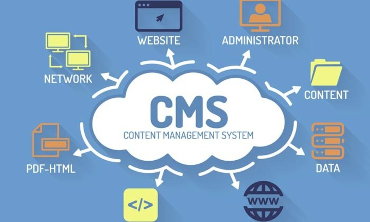 I CMS più comuni per i siti web
